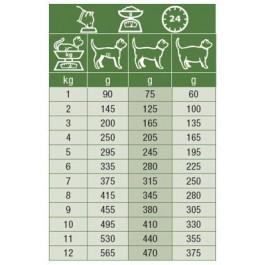 Specific Chat F-Bio-W Poulet 7 x 100 grs- La Compagnie des Animaux