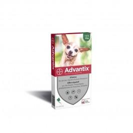 Advantix très petit chien (1,5-4 kg) - 4 pipettes - Dogtor