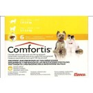 Comfortis 140mg - Dogtor.vet