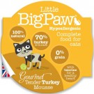 Little BigPaw Turkey - Dogtor.vet