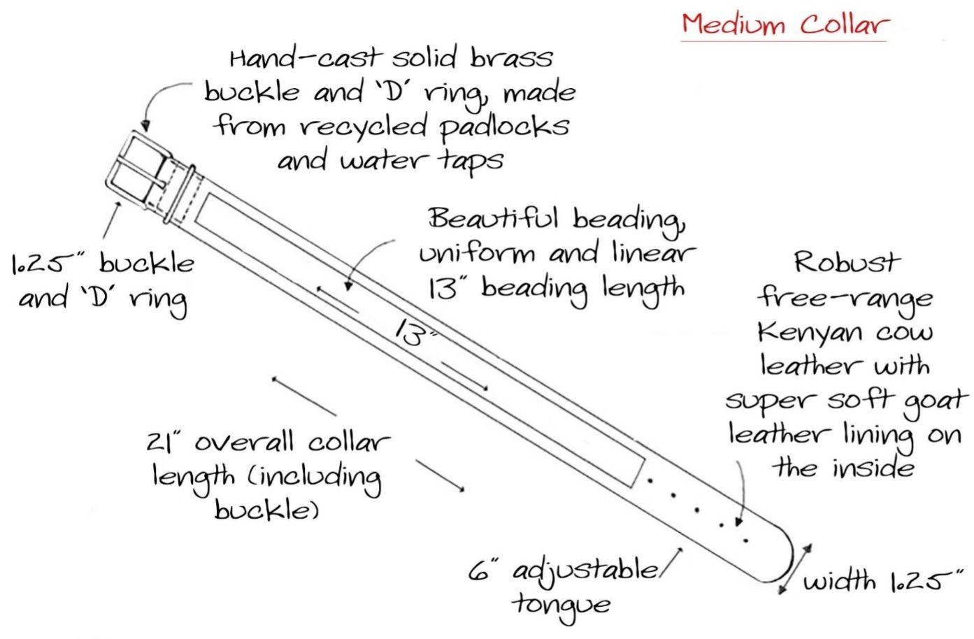 Malulu Collar Diagram